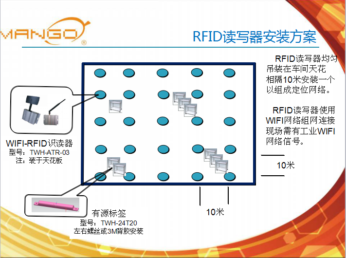 华为车间工作车定位管理-有源RFID方案
